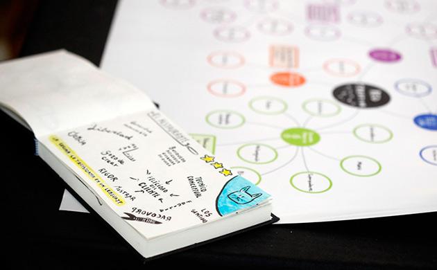 "#OPENaulaBLOG. Escuela Creativa aulaBLOG: ""Mi Genoma Creativo"" con Visual Thinking. Dibujar para Aprender"